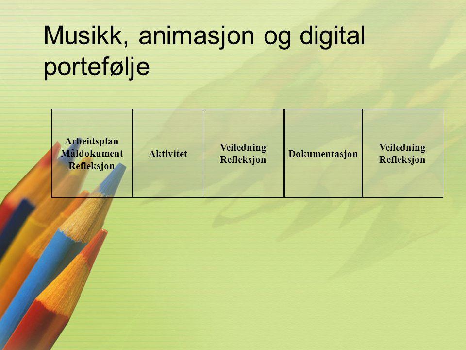 Musikk, animasjon og digital portefølje Arbeidsplan Måldokument Refleksjon Aktivitet Veiledning Refleksjon Dokumentasjon Veiledning Refleksjon