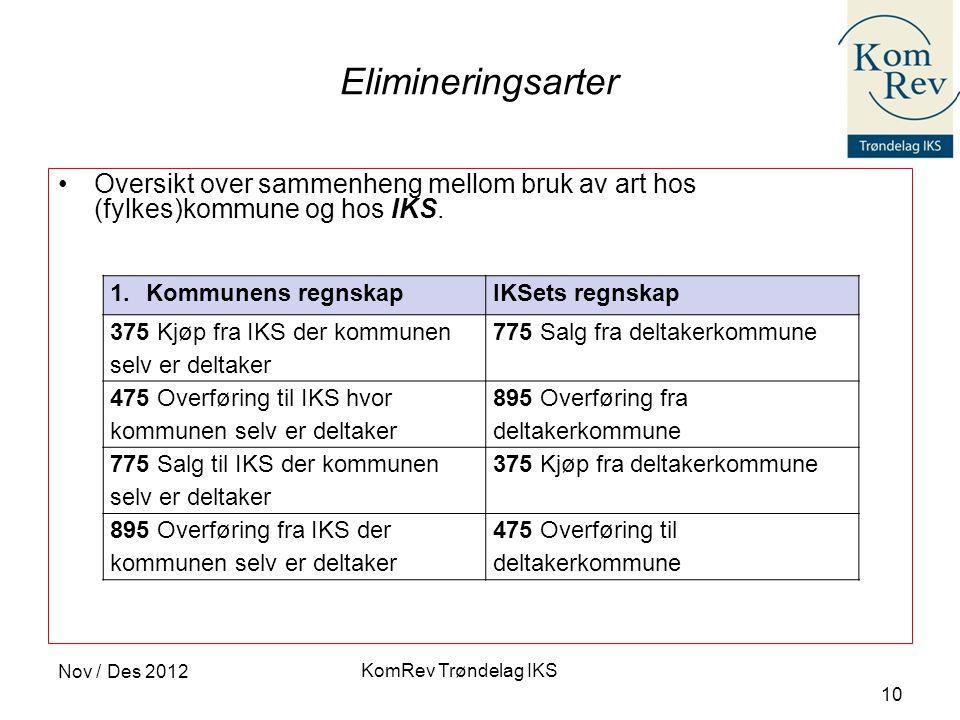 KomRev Trøndelag IKS Nov / Des 2012 10 Elimineringsarter •Oversikt over sammenheng mellom bruk av art hos (fylkes)kommune og hos IKS. 1. Kommunens reg