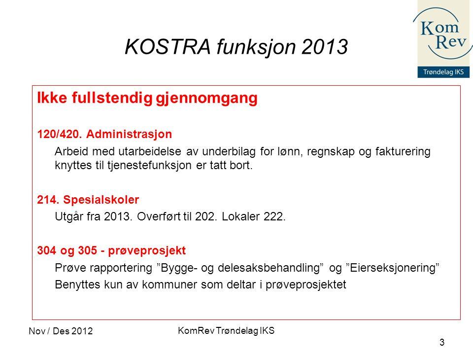 KomRev Trøndelag IKS Nov / Des 2012 3 KOSTRA funksjon 2013 Ikke fullstendig gjennomgang 120/420. Administrasjon Arbeid med utarbeidelse av underbilag