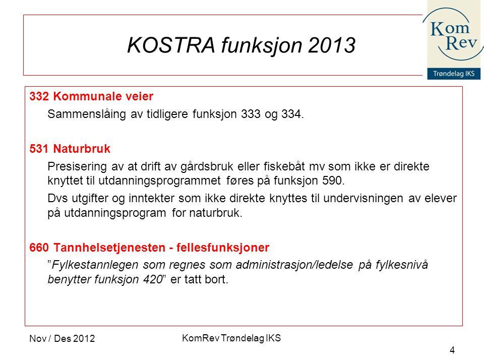KomRev Trøndelag IKS Nov / Des 2012 4 KOSTRA funksjon 2013 332 Kommunale veier Sammenslåing av tidligere funksjon 333 og 334. 531 Naturbruk Presiserin