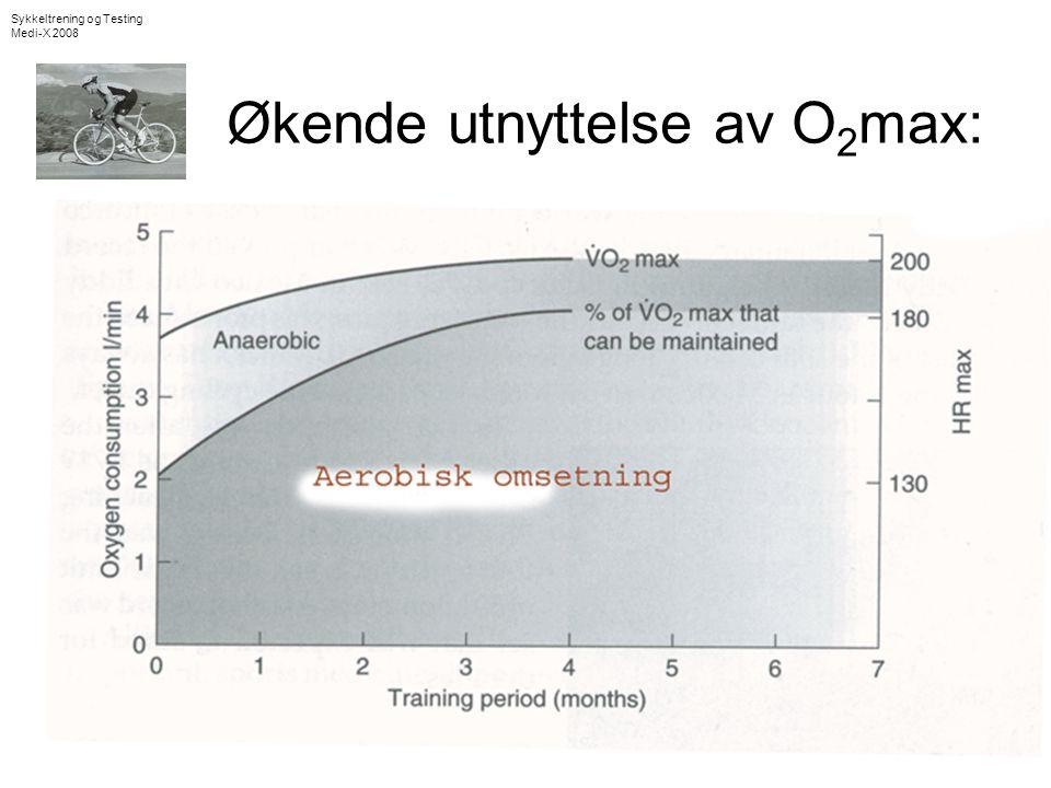 Gjennomsnittlig Oksygenopptak per Kg kroppsvekt