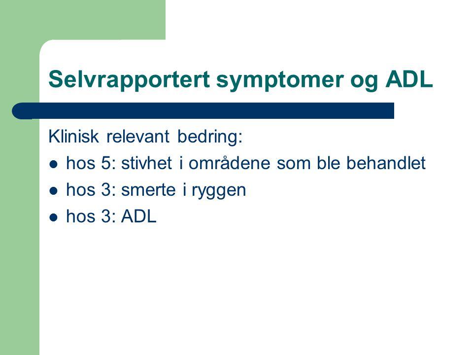 Selvrapportert symptomer og ADL Klinisk relevant bedring:  hos 5: stivhet i områdene som ble behandlet  hos 3: smerte i ryggen  hos 3: ADL