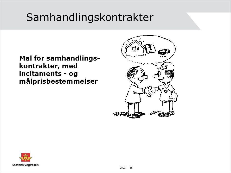 2003 15 Samhandlingskontrakter Mal for samhandlings- kontrakter, med incitaments - og målprisbestemmelser