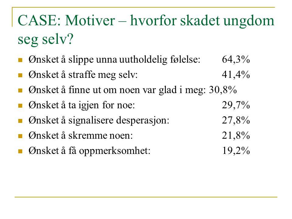 CASE: Motiver – hvorfor skadet ungdom seg selv?  Ønsket å slippe unna uutholdelig følelse: 64,3%  Ønsket å straffe meg selv: 41,4%  Ønsket å finne