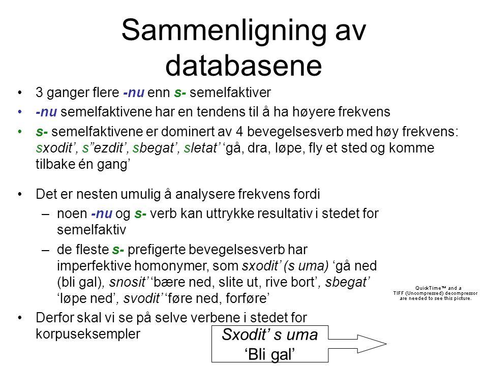 Sammenligning av databasene •3 ganger flere -nu enn s- semelfaktiver •-nu semelfaktivene har en tendens til å ha høyere frekvens •s- semelfaktivene er dominert av 4 bevegelsesverb med høy frekvens: sxodit', s ezdit', sbegat', sletat' 'gå, dra, løpe, fly et sted og komme tilbake én gang' Sxodit' s uma 'Bli gal' •Det er nesten umulig å analysere frekvens fordi –noen -nu og s- verb kan uttrykke resultativ i stedet for semelfaktiv –de fleste s- prefigerte bevegelsesverb har imperfektive homonymer, som sxodit' (s uma) 'gå ned (bli gal), snosit' 'bære ned, slite ut, rive bort', sbegat' 'løpe ned', svodit' 'føre ned, forføre' •Derfor skal vi se på selve verbene i stedet for korpuseksempler