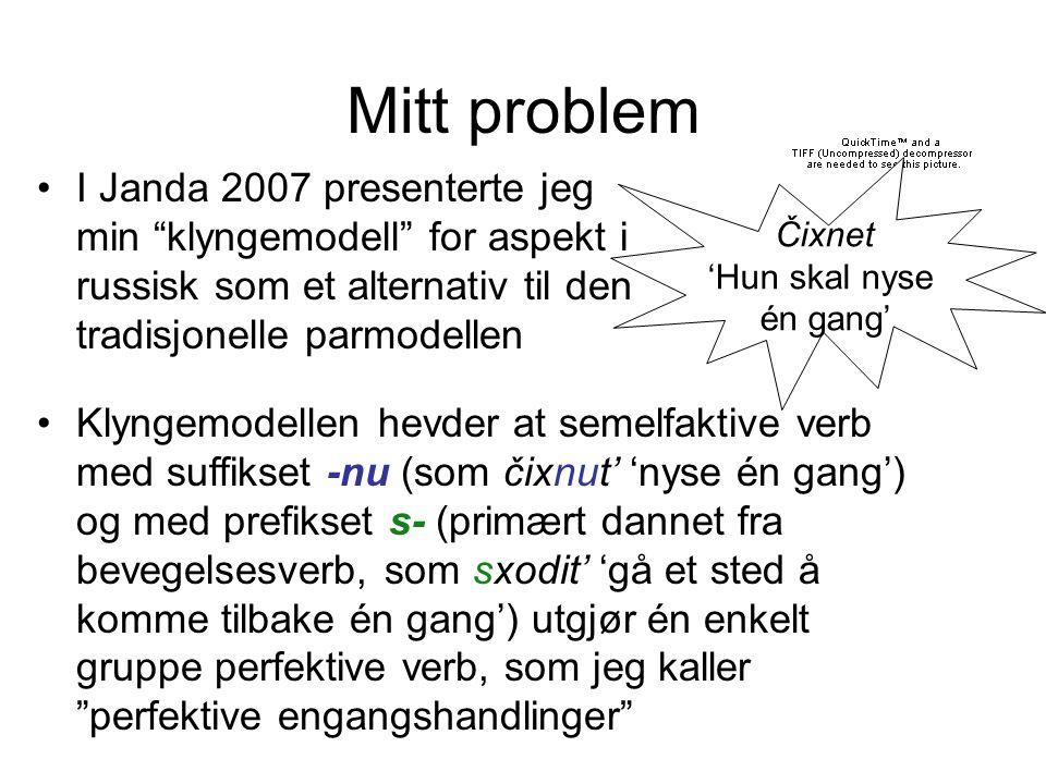 Mitt problem •I Janda 2007 presenterte jeg min klyngemodell for aspekt i russisk som et alternativ til den tradisjonelle parmodellen •Klyngemodellen hevder at semelfaktive verb med suffikset -nu (som čixnut' 'nyse én gang') og med prefikset s- (primært dannet fra bevegelsesverb, som sxodit' 'gå et sted å komme tilbake én gang') utgjør én enkelt gruppe perfektive verb, som jeg kaller perfektive engangshandlinger Čixnet 'Hun skal nyse én gang'