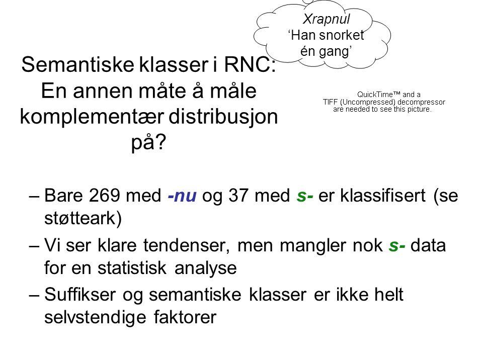 Semantiske klasser i RNC: En annen måte å måle komplementær distribusjon på? –Bare 269 med -nu og 37 med s- er klassifisert (se støtteark) –Vi ser kla