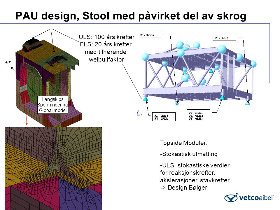 PAU design, Stool med påvirket del av skrog Topside Moduler: -Stokastisk utmatting -ULS, stokastiske verdier for reaksjonskrefter, akslerasjoner, stav
