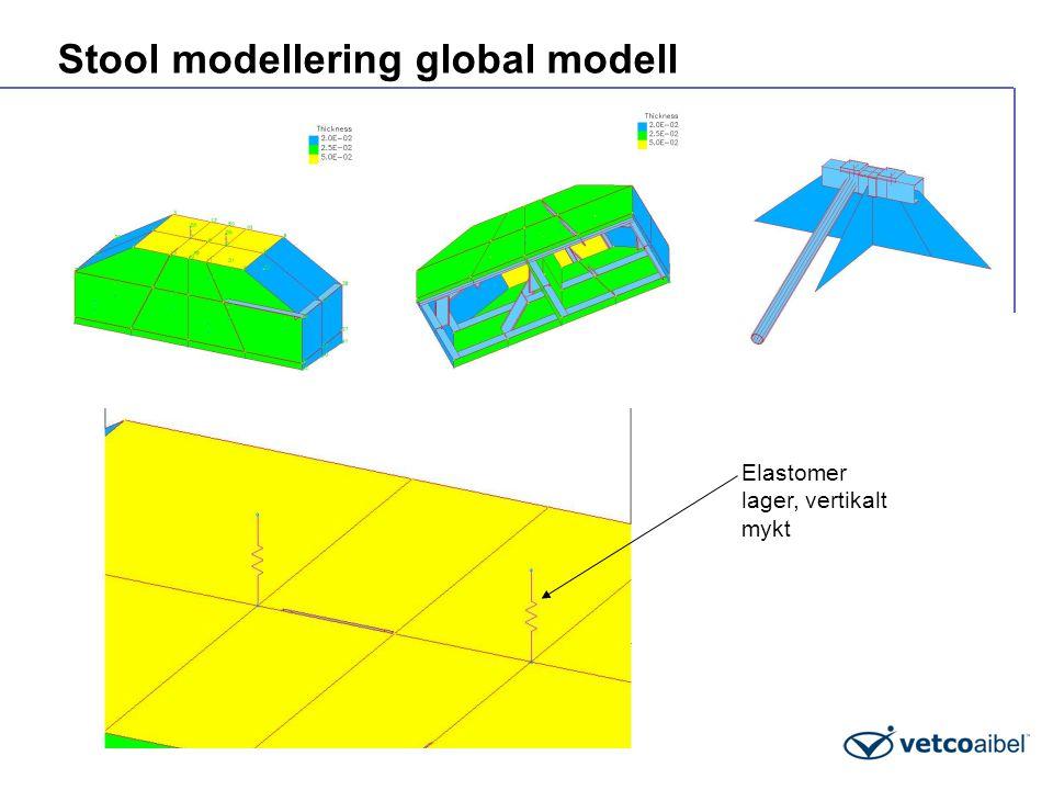 Stool modellering global modell Elastomer lager, vertikalt mykt