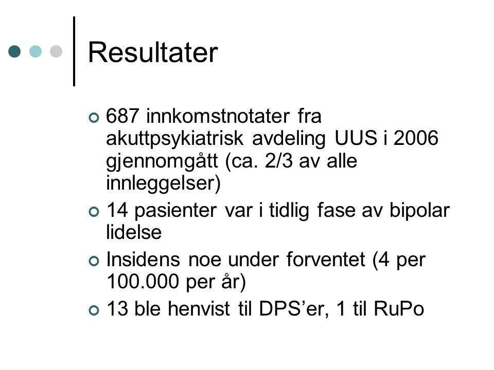 Resultater 687 innkomstnotater fra akuttpsykiatrisk avdeling UUS i 2006 gjennomgått (ca.