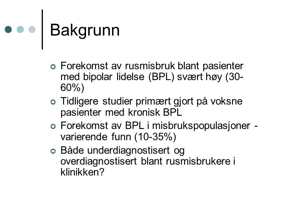 Hypoteser for sammenhengen BPL - rusmisbruk 1.