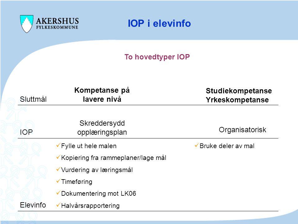 Bruk av IOP-mal 1.Bakgrunnsinformasjon 2.Langsiktig mål 3.Sluttkompetanse 4.Læringsmål 5.Organisering 6.Vurdering og dokumentasjon 7.Kompetansemål fra LK06 Org.