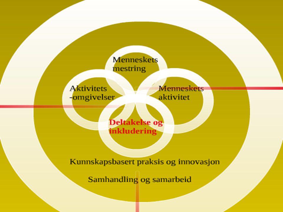 Fagpolitisk konferanse, avd Telemark og Vestfold 13.09.2011