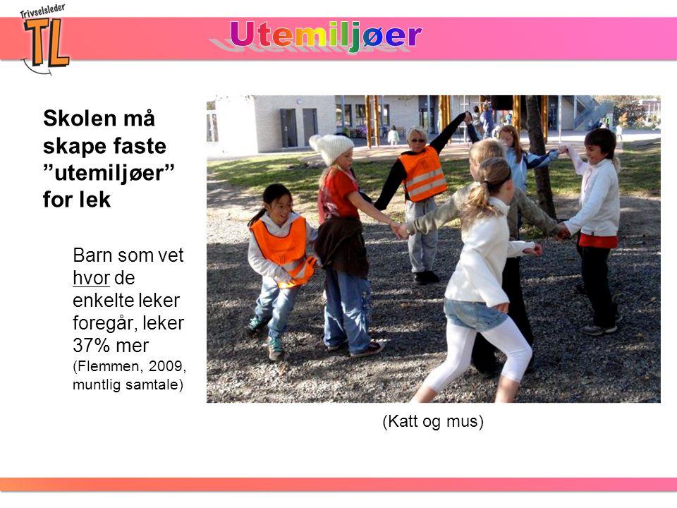 """Skolen må skape faste """"utemiljøer"""" for lek Barn som vet hvor de enkelte leker foregår, leker 37% mer (Flemmen, 2009, muntlig samtale) (Katt og mus)"""