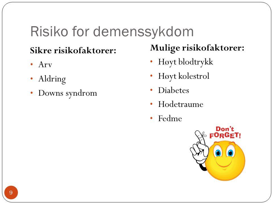 Risiko for demenssykdom Sikre risikofaktorer: • Arv • Aldring • Downs syndrom Mulige risikofaktorer: • Høyt blodtrykk • Høyt kolestrol • Diabetes • Ho