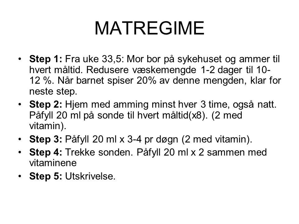 MATREGIME •Step 1: Fra uke 33,5: Mor bor på sykehuset og ammer til hvert måltid.