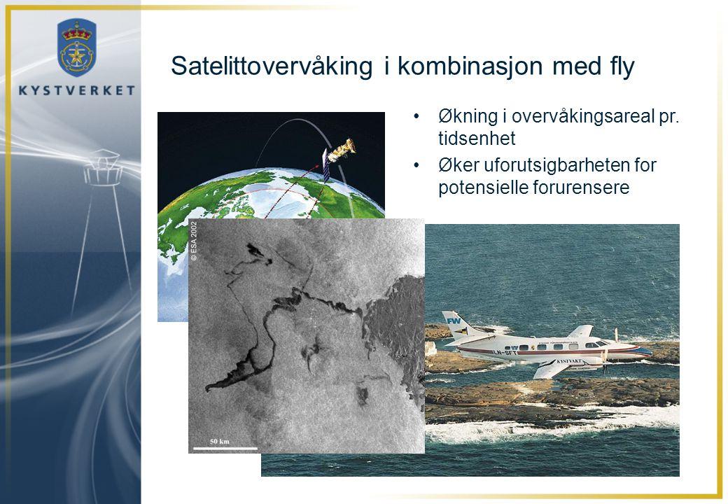 Satelittovervåking i kombinasjon med fly •Økning i overvåkingsareal pr. tidsenhet •Øker uforutsigbarheten for potensielle forurensere