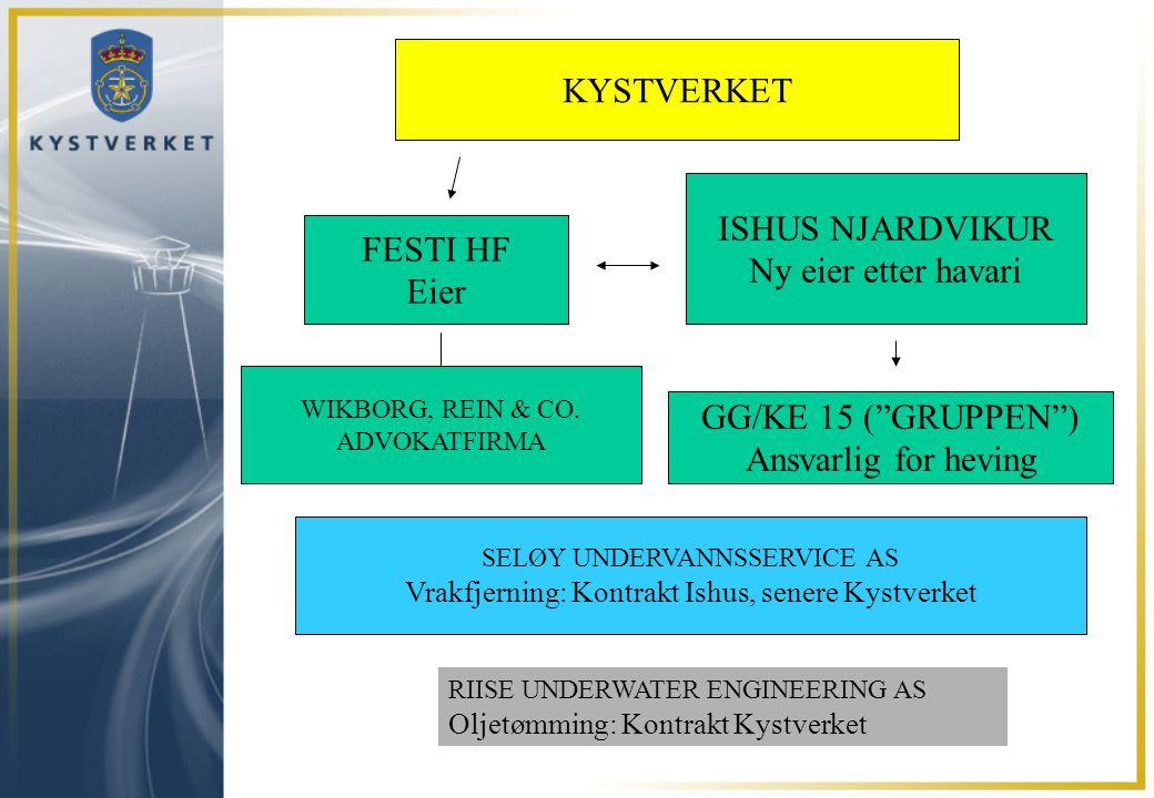 """FESTI HF Eier ISHUS NJARDVIKUR Ny eier etter havari GG/KE 15 (""""GRUPPEN"""") Ansvarlig for heving WIKBORG, REIN & CO. ADVOKATFIRMA SELØY UNDERVANNSSERVICE"""