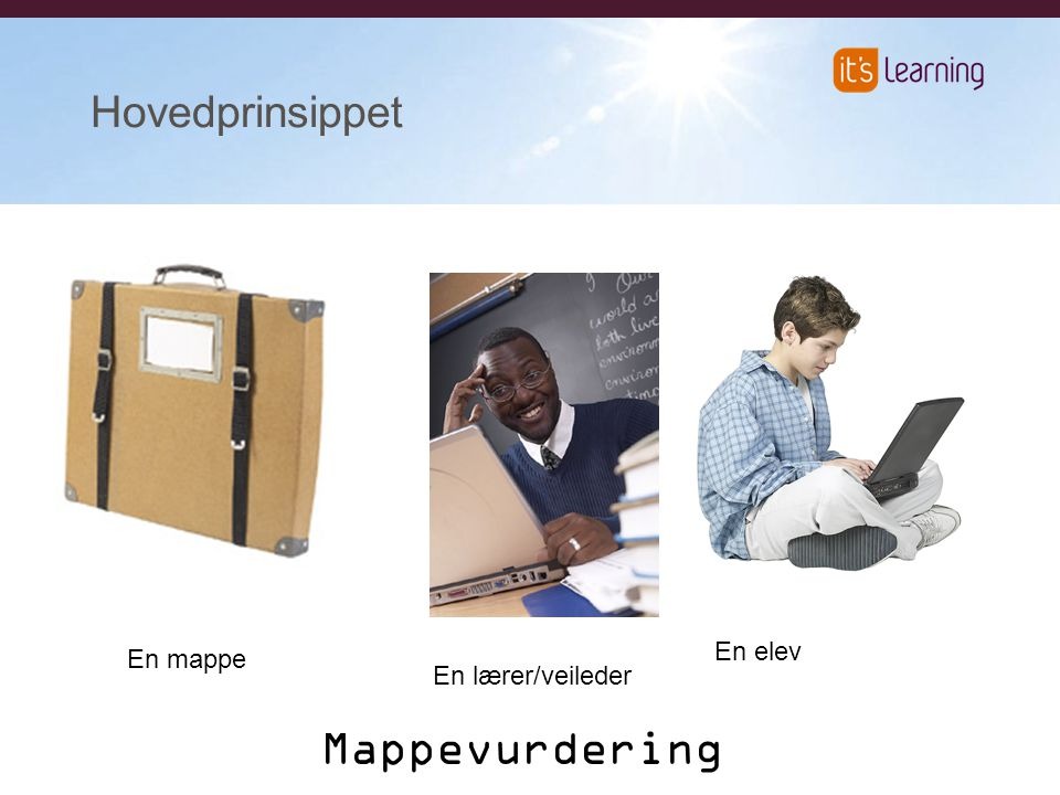 Hovedprinsippet En mappe En elev Mappevurdering En lærer/veileder