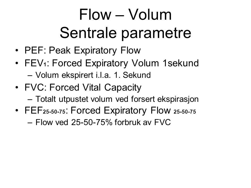 Flow – Volum Sentrale parametre •PEF: Peak Expiratory Flow •FEV 1 : Forced Expiratory Volum 1sekund –Volum ekspirert i.l.a.