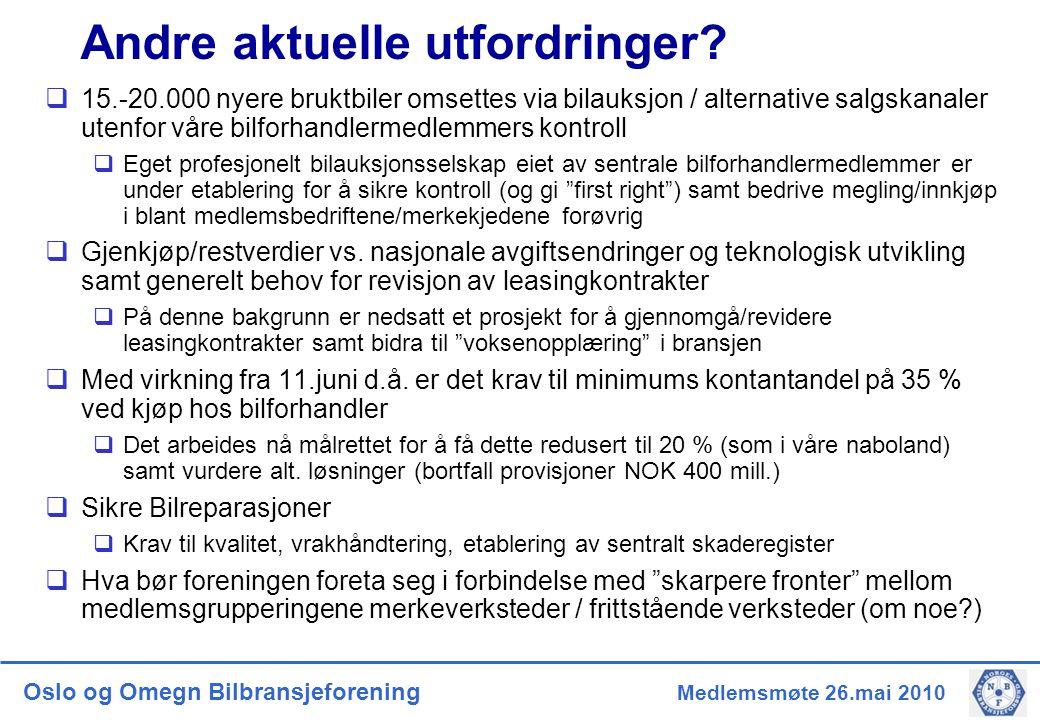 Oslo og Omegn Bilbransjeforening Medlemsmøte 26.mai 2010 Andre aktuelle utfordringer.