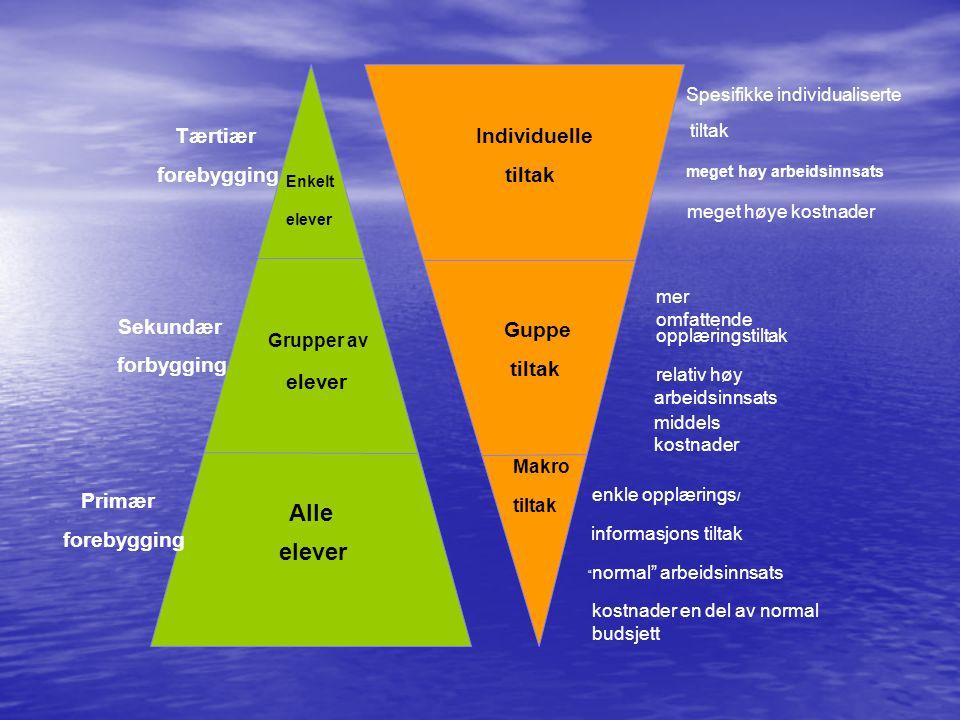 moraler som regler for atferd • atferd reguleres av sine kontingenser – SE MOm S Dm R-Rm S Rm P – setting hendelser, motiverende operasjoner, diskriminative stimuli, prompts og forsterkende stimuli – det betyr simpelthen at atferd reguleres av hendelser som skjer før, under og etter en enkel atferdsepisode • men atferd påvirkes også av verbale stimuli som skjer i lengre tid i forveien