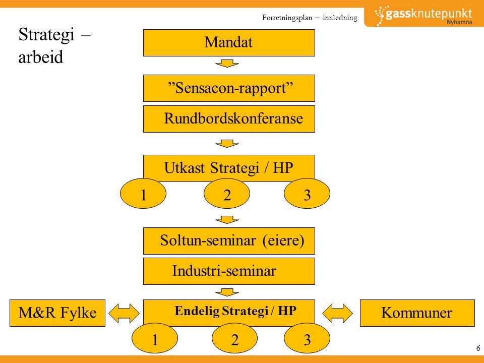 Strategi – Økt ilandføring 17 1.Aktiv dialog og arbeid inn mot Gassco, Oljedirektoratet, Shell og Statoil.
