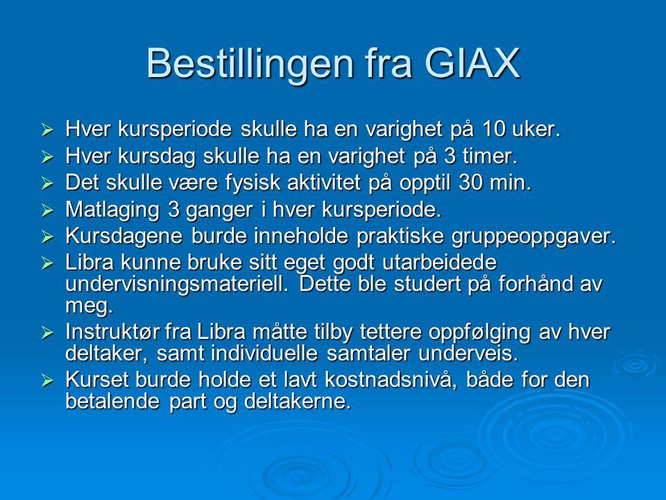 Bestillingen fra GIAX  Hver kursperiode skulle ha en varighet på 10 uker.  Hver kursdag skulle ha en varighet på 3 timer.  Det skulle være fysisk a