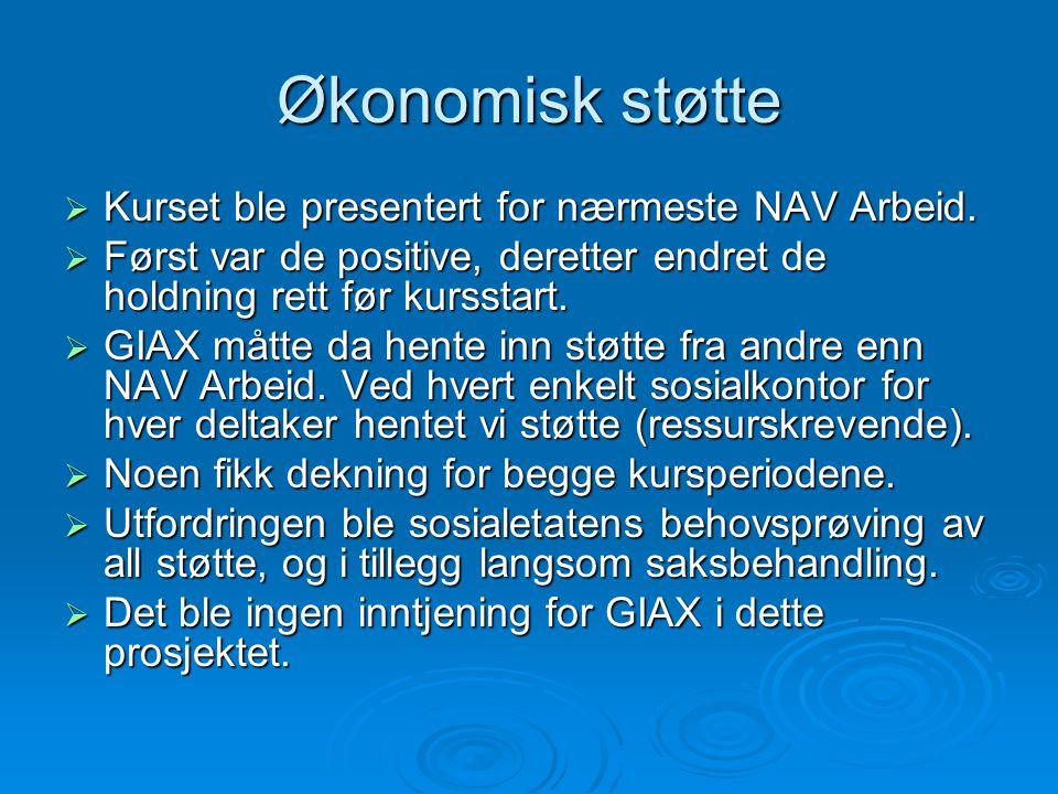 Økonomisk støtte  Kurset ble presentert for nærmeste NAV Arbeid.  Først var de positive, deretter endret de holdning rett før kursstart.  GIAX mått