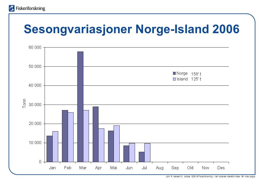 John R. Isaksen/10. oktober 2006 © Fiskeriforskning - Kan kopieres/videreformidles når kilde oppgis Sesongvariasjoner Norge-Island 2006