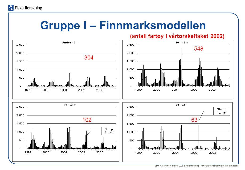 John R. Isaksen/10. oktober 2006 © Fiskeriforskning - Kan kopieres/videreformidles når kilde oppgis Gruppe I – Finnmarksmodellen (antall fartøy i vårt