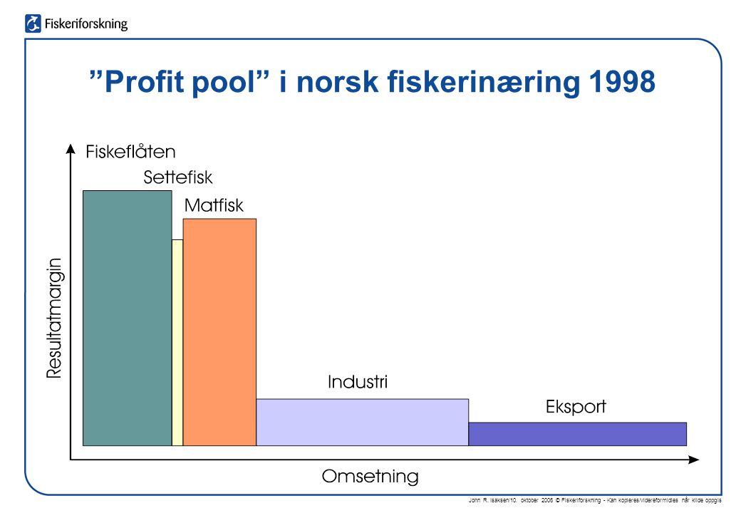 "John R. Isaksen/10. oktober 2006 © Fiskeriforskning - Kan kopieres/videreformidles når kilde oppgis ""Profit pool"" i norsk fiskerinæring 1998"