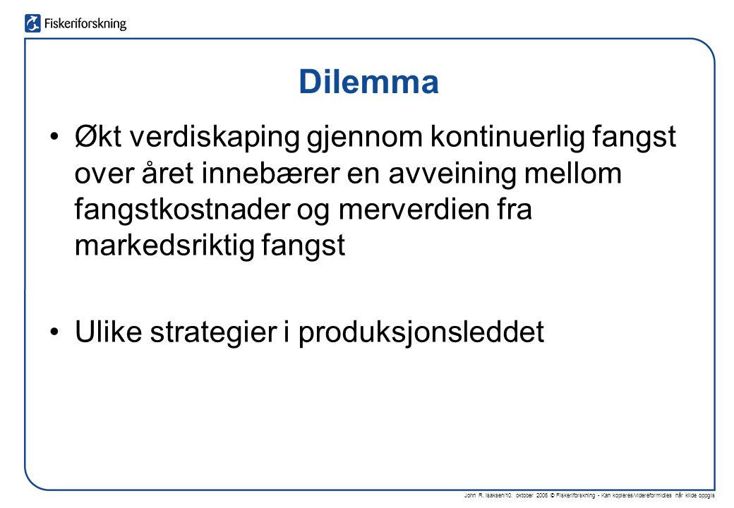 John R. Isaksen/10. oktober 2006 © Fiskeriforskning - Kan kopieres/videreformidles når kilde oppgis Dilemma •Økt verdiskaping gjennom kontinuerlig fan