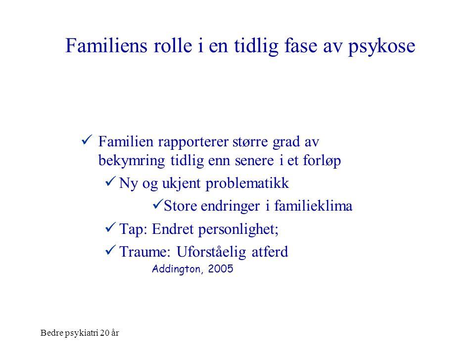 Bedre psykiatri 20 år Familiens rolle i en tidlig fase av psykose  Familien rapporterer større grad av bekymring tidlig enn senere i et forløp  Ny o