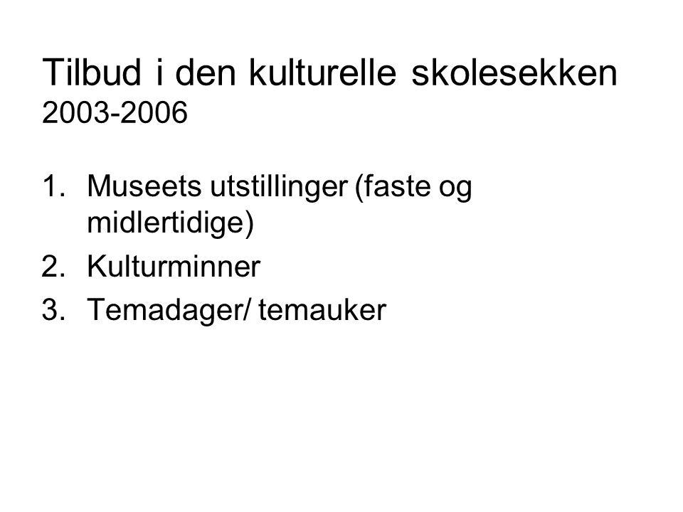 Tilbud i den kulturelle skolesekken 2003-2006 1.Museets utstillinger (faste og midlertidige) 2.Kulturminner 3.Temadager/ temauker