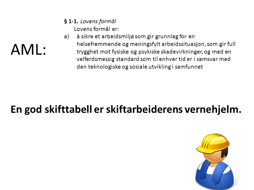 En god skifttabell er skiftarbeiderens vernehjelm. § 1-1. Lovens formål Lovens formål er: a)å sikre et arbeidsmiljø som gir grunnlag for en helsefremm