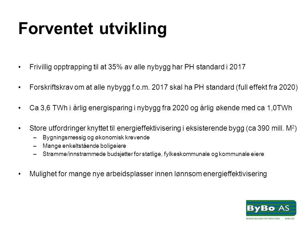 Forventet utvikling •Frivillig opptrapping til at 35% av alle nybygg har PH standard i 2017 •Forskriftskrav om at alle nybygg f.o.m.