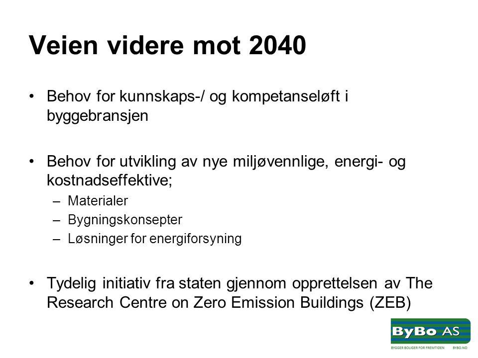 Veien videre mot 2040 •Behov for kunnskaps-/ og kompetanseløft i byggebransjen •Behov for utvikling av nye miljøvennlige, energi- og kostnadseffektive; –Materialer –Bygningskonsepter –Løsninger for energiforsyning •Tydelig initiativ fra staten gjennom opprettelsen av The Research Centre on Zero Emission Buildings (ZEB)