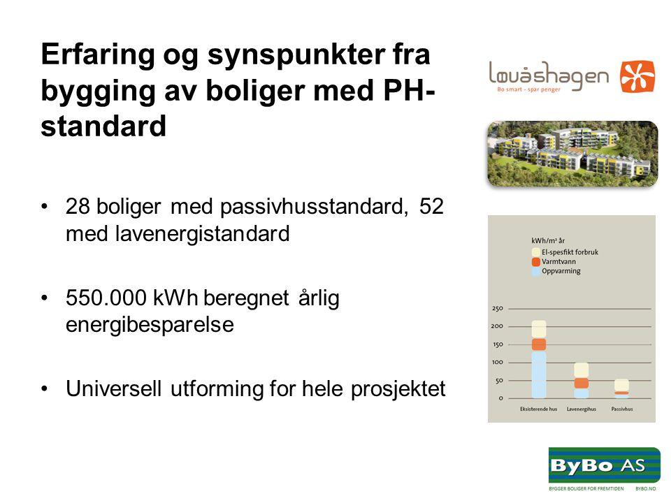 Erfaring og synspunkter fra bygging av boliger med PH- standard •28 boliger med passivhusstandard, 52 med lavenergistandard •550.000 kWh beregnet årlig energibesparelse •Universell utforming for hele prosjektet
