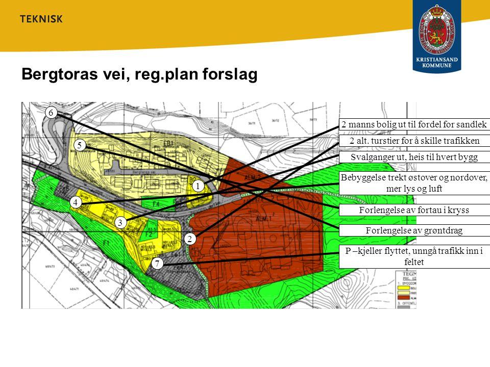 Bergtoras vei, reg.plan forslag 1 2 3 4 5 6 7 2 manns bolig ut til fordel for sandlek 2 alt. turstier for å skille trafikken Svalganger ut, heis til h