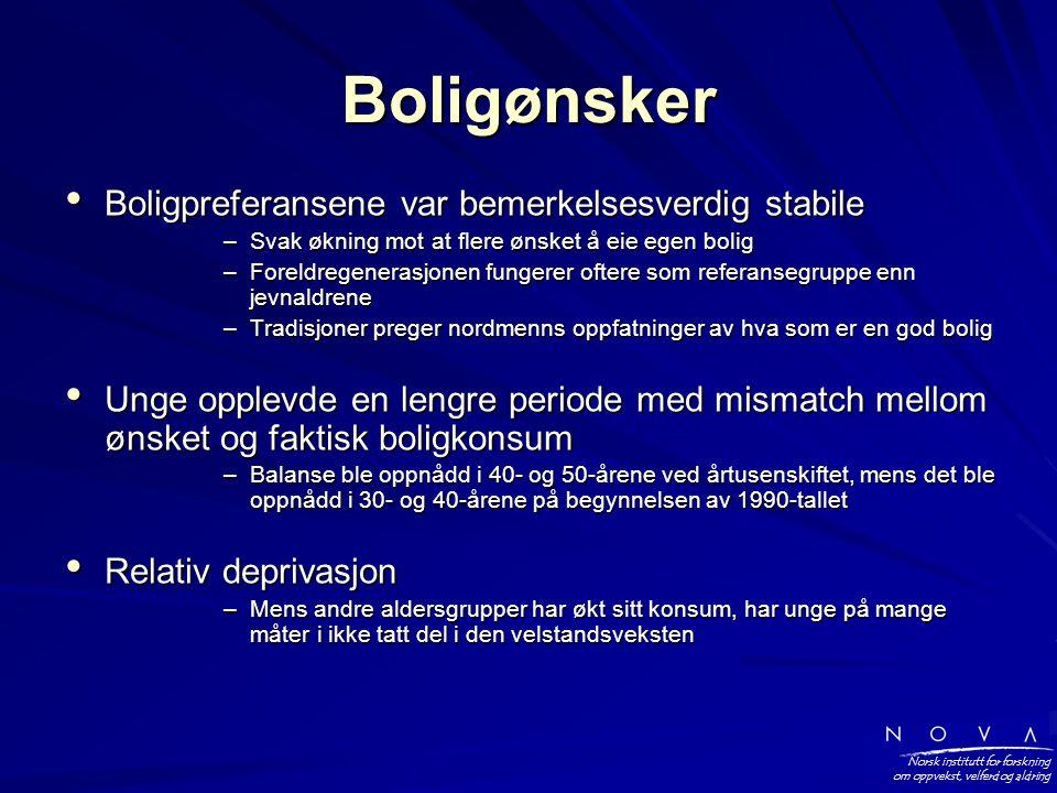 Norsk institutt for forskning om oppvekst, velferd og aldring Boligønsker • Boligpreferansene var bemerkelsesverdig stabile –Svak økning mot at flere ønsket å eie egen bolig –Foreldregenerasjonen fungerer oftere som referansegruppe enn jevnaldrene –Tradisjoner preger nordmenns oppfatninger av hva som er en god bolig • Unge opplevde en lengre periode med mismatch mellom ønsket og faktisk boligkonsum –Balanse ble oppnådd i 40- og 50-årene ved årtusenskiftet, mens det ble oppnådd i 30- og 40-årene på begynnelsen av 1990-tallet • Relativ deprivasjon –Mens andre aldersgrupper har økt sitt konsum, har unge på mange måter i ikke tatt del i den velstandsveksten