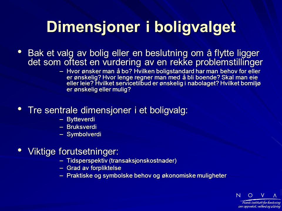Norsk institutt for forskning om oppvekst, velferd og aldring Dimensjoner i boligvalget • Bak et valg av bolig eller en beslutning om å flytte ligger det som oftest en vurdering av en rekke problemstillinger –Hvor ønsker man å bo.
