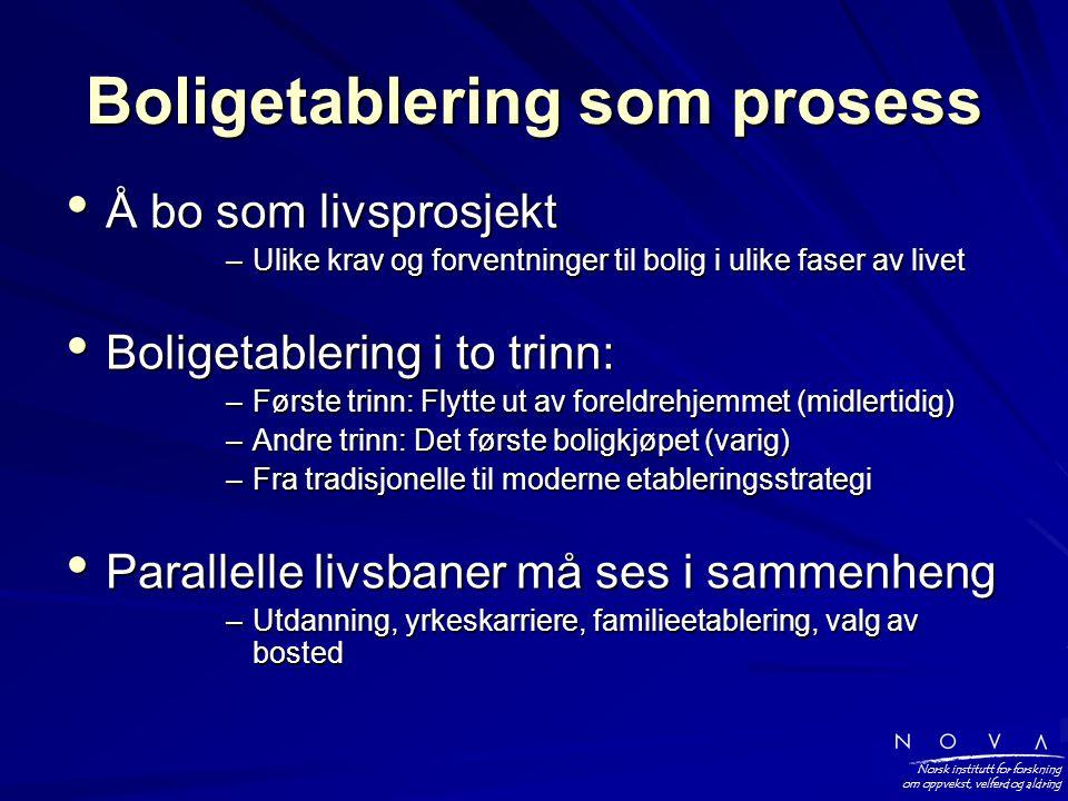 Norsk institutt for forskning om oppvekst, velferd og aldring Etableringsfasens overganger
