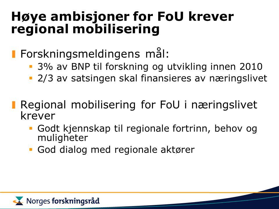 Høye ambisjoner for FoU krever regional mobilisering Forskningsmeldingens mål:  3% av BNP til forskning og utvikling innen 2010  2/3 av satsingen sk