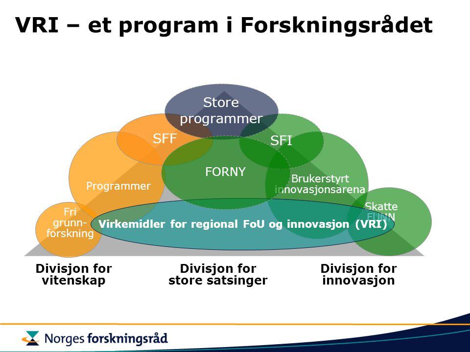 Divisjon for vitenskap Divisjon for store satsinger Divisjon for innovasjon Skatte FUNN SFI SFF Fri grunn- forskning Brukerstyrt innovasjonsarena Prog