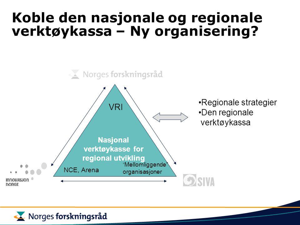 Koble den nasjonale og regionale verktøykassa – Ny organisering? Nasjonal verktøykasse for regional utvikling •Regionale strategier •Den regionale ver