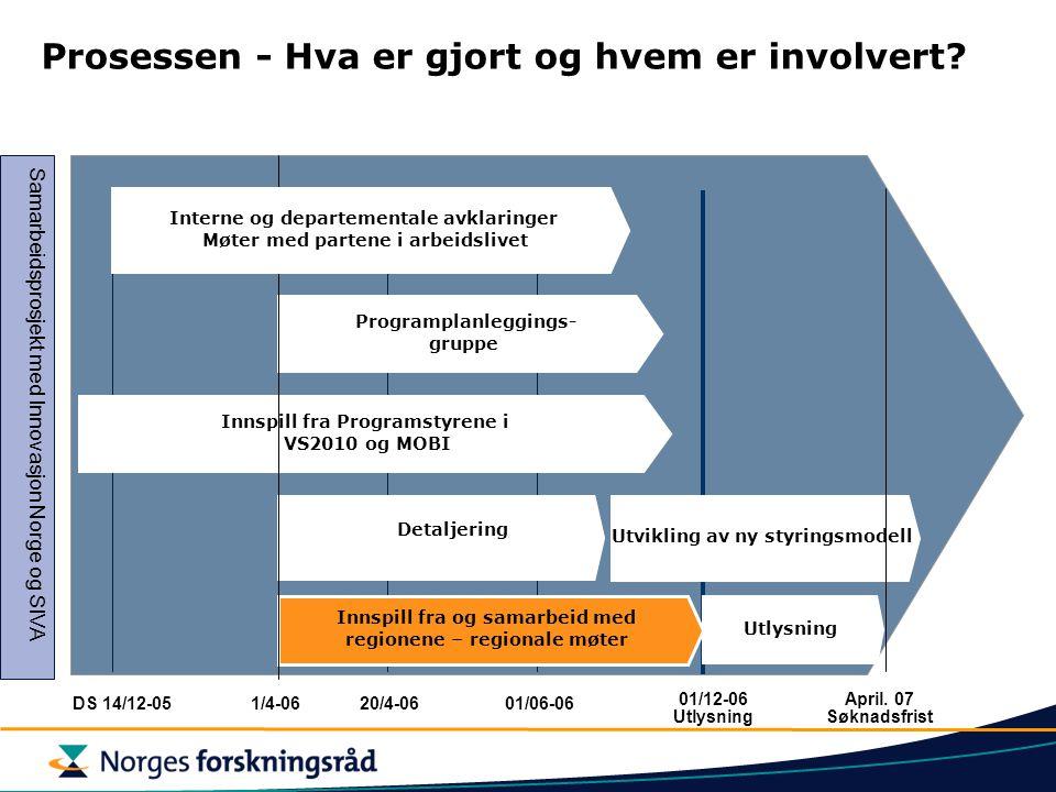 Prosessen - Hva er gjort og hvem er involvert? Programplanleggings- gruppe Innspill fra Programstyrene i VS2010 og MOBI Utvikling av ny styringsmodell