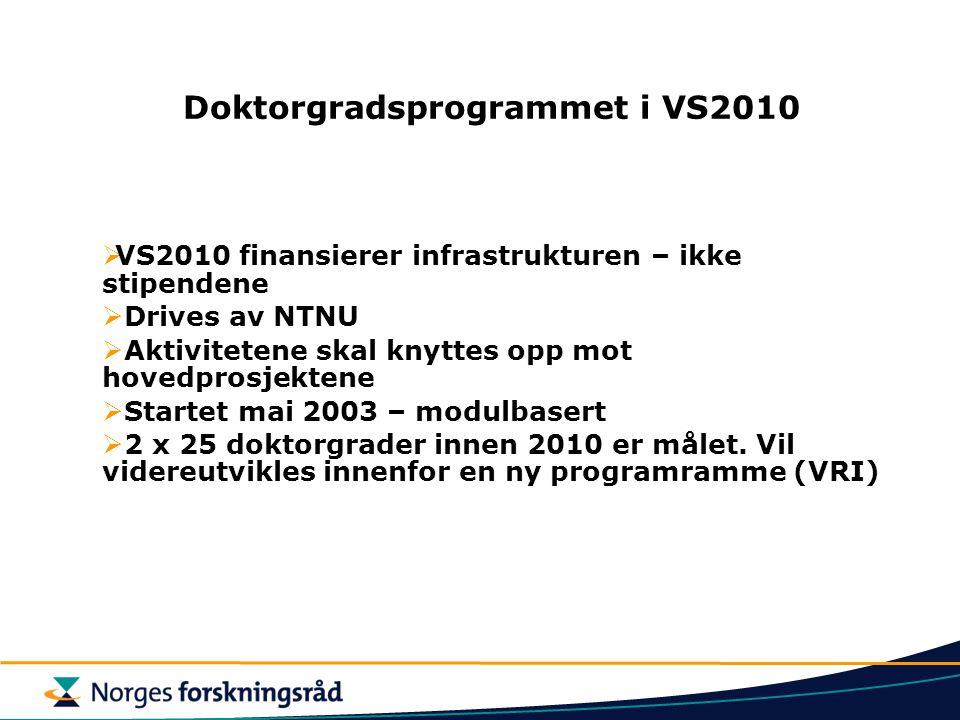  VS2010 finansierer infrastrukturen – ikke stipendene  Drives av NTNU  Aktivitetene skal knyttes opp mot hovedprosjektene  Startet mai 2003 – modu