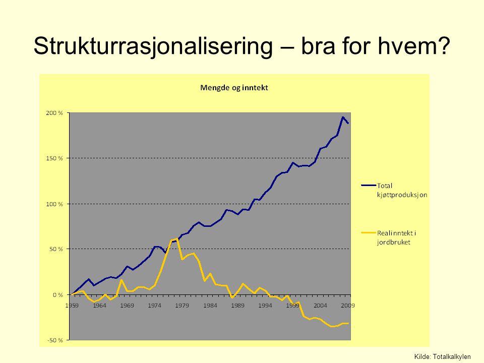 Strukturrasjonalisering – bra for hvem? Kilde: Totalkalkylen