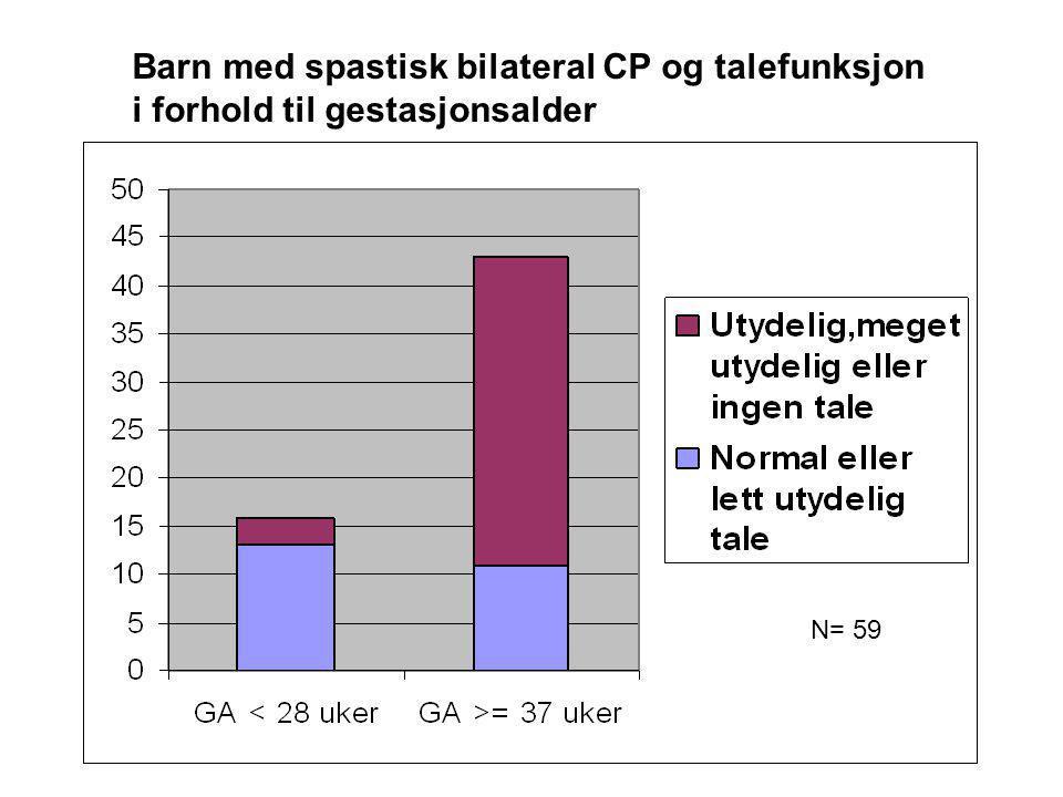 N= 59 Barn med spastisk bilateral CP og talefunksjon i forhold til gestasjonsalder